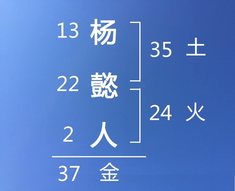 姓名第二个汉字笔画之和的五行与姓名第二个汉字加上姓名第三个汉
